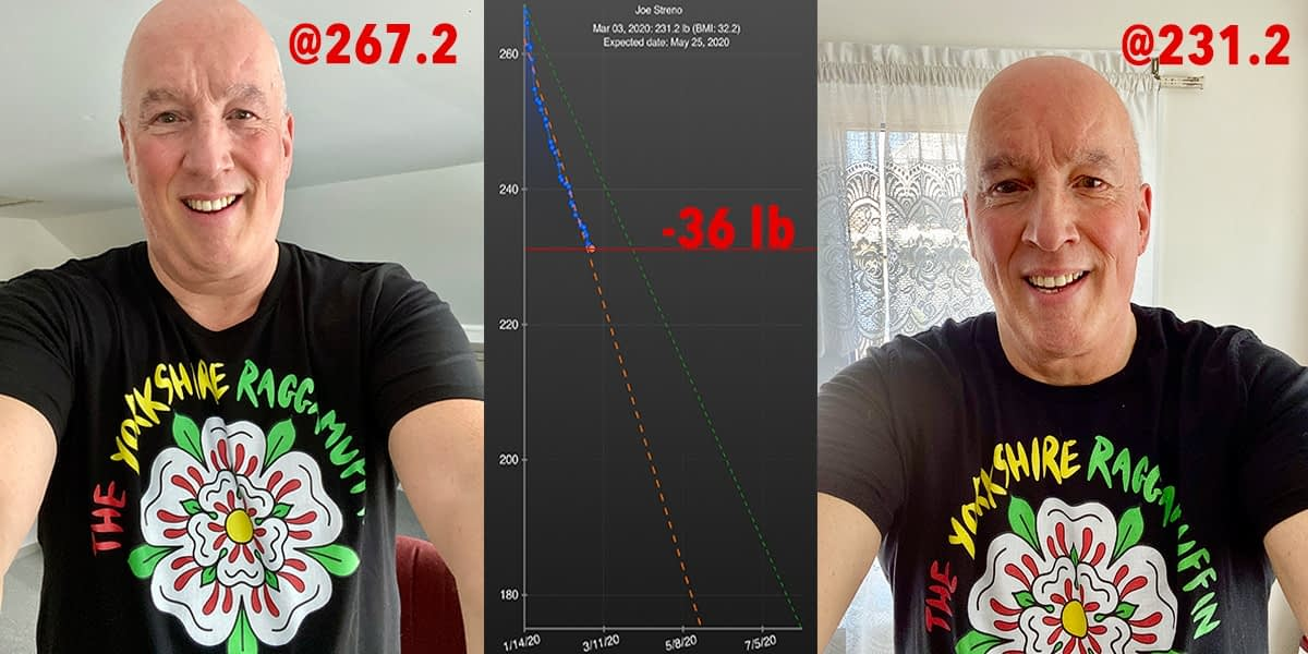 Vegan Keto & Intermittent Fasting : Down 36 : 56 To Go 1